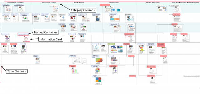 Search Result Image for 'The Innovation Management Theory Evolution Map'
