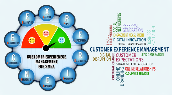 10 Reasons Why SMBs Must Implement A Customer EXPERIENCE Management Culture Today