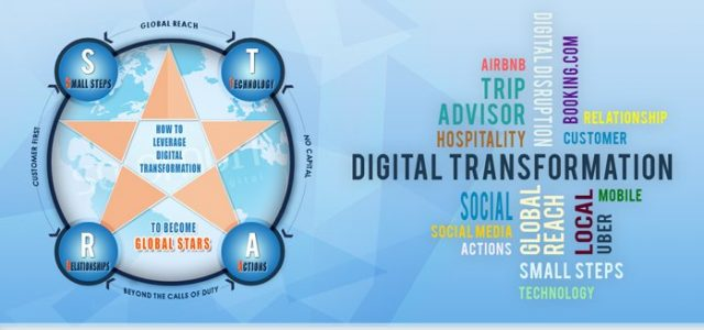 Search Result Image for 'How To Leverage Digital Transformation To Become Global STARS? – Case Study'
