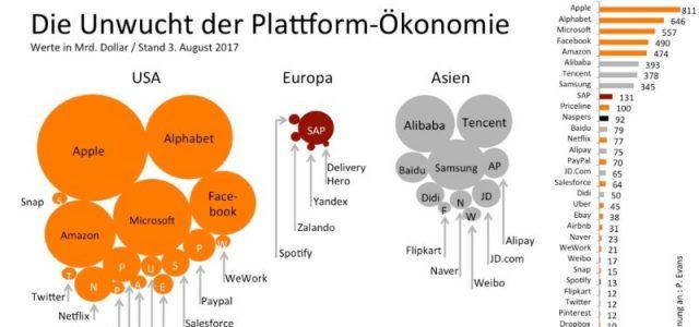 Search Result Image for 'Digital Business Models and Platform Economy'
