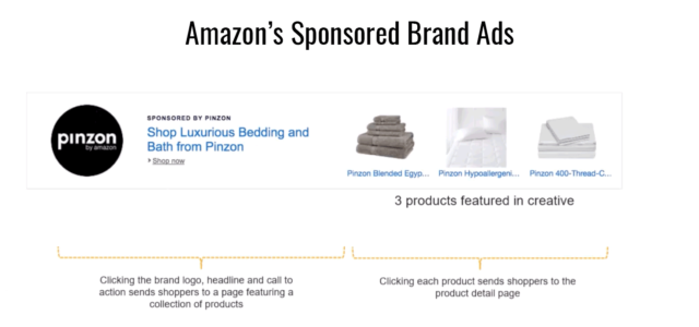 Featured Image for How to navigate Amazon's sponsored brand ads updates – Search Engine Land