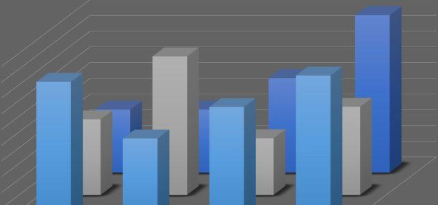 Why organisations nowadays want an analytics platform