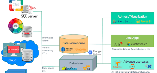 Featured Image for A step-by-step guide to build a data catalog