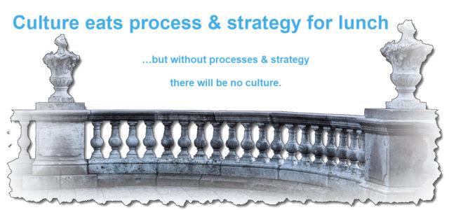 Featured Image for Pillars of Success – Digital Marketing & Digital Transformation