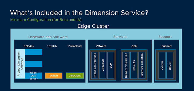 Featured Image for Project Dimension – VMware's Edge Computing effort – Yellow Bricks