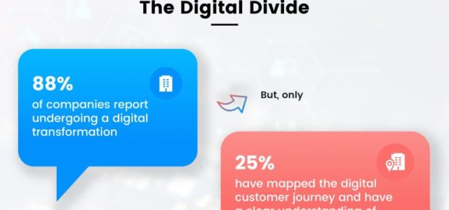 Featured Image for Re-modelling the Customer Journey in the Digital Age