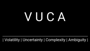 VUCA Digital Transformation volatility uncertainty complexity ambiguity
