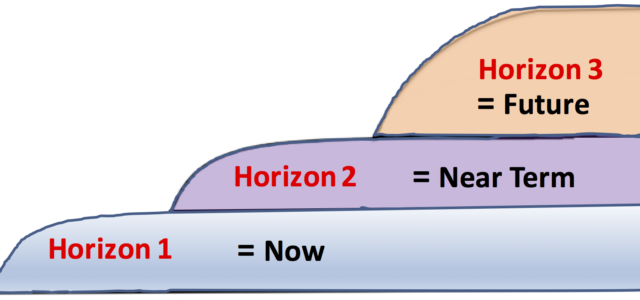Featured Image for Steve Blank The Fatal Flaw of the Three Horizons Model and How To FixIt