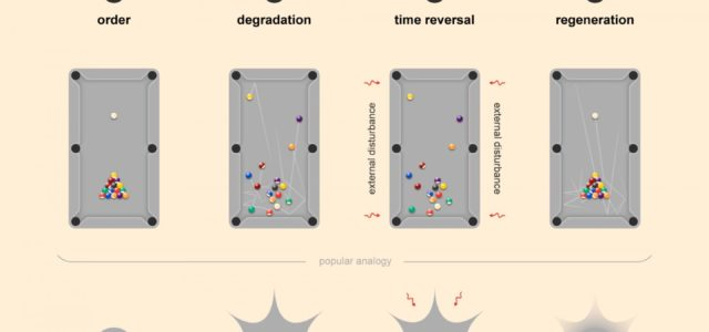 Featured Image for Physicists reverse time using quantum computer