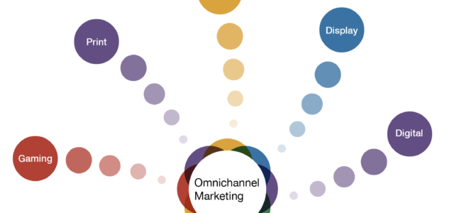 "Featured Image for Rethink the meaning of ""omnichannel"" to get better results 