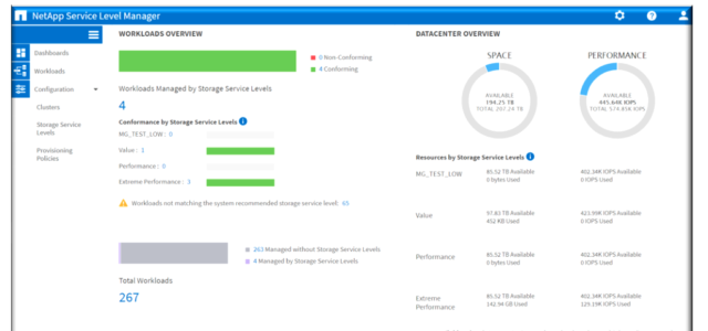 Featured Image for Data Management at Scale with NetApp Service Level Manager | NetApp Blog