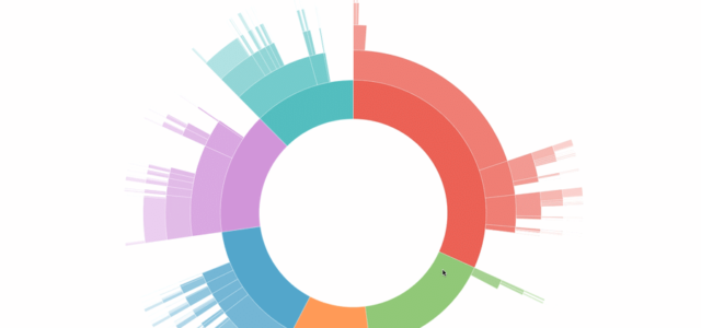 Featured Image for Learn Data Visualization with Tableau — Free Online Courses