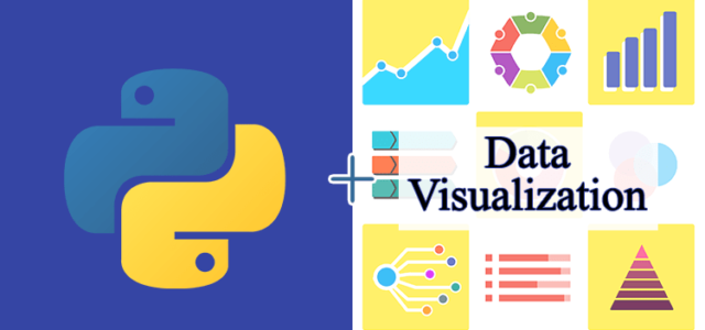 Featured Image for Python Tutorial: Data Visualization (matplotlib)