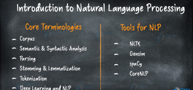 Featured Image for NLP (Natural Language Processing) – A Data Science Survival Guide – DataFlair