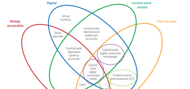 Featured Image for 10 ways central banks are experimenting with blockchain