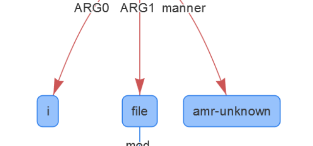 Featured Image for Advancing Natural Language Processing (NLP) for Enterprise Domains