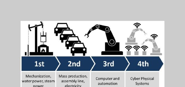 Featured Image for The Fourth Industrial Revolution: Focusing on task-centric skills | The Financial Express
