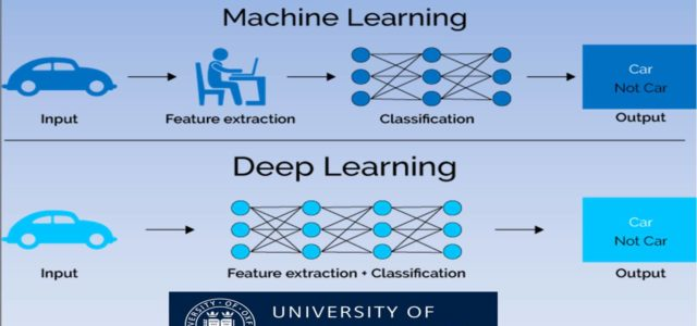 Featured Image for Oxford Course on Deep Learning for Natural Language Processing – New World : Artificial Intelligence