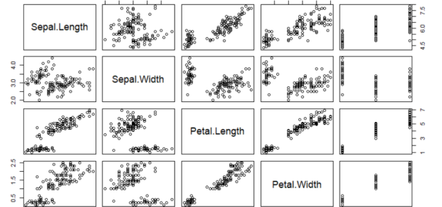 Featured Image for Data Visualization in R vs. Python