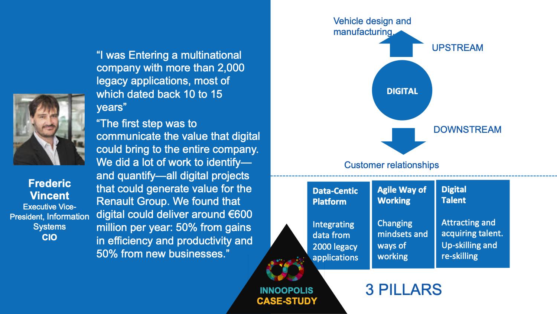 Jean-Luc Scherer - Renault - An industry 4.0 Case Study